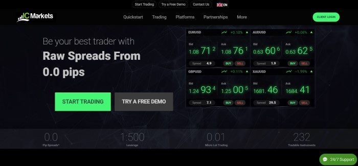 This screenshot of the home page for IC Markets has a black navigation bar and background, along with light gray text and a chart with green text showing how different currencies compare, as well as a green call to action button.