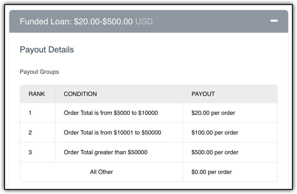 blockfi loan affiliate payouts