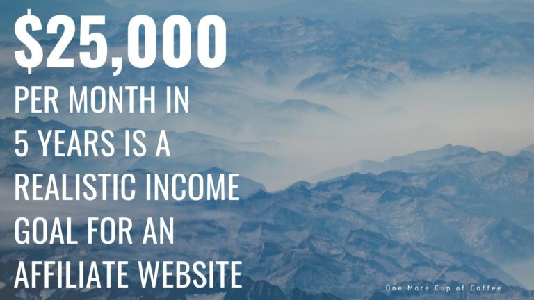 25000 dollars Per Month In 5 Years Featured Image