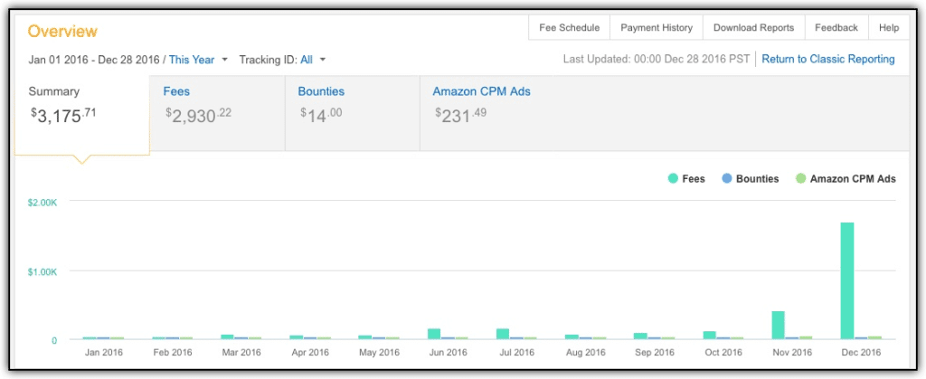 Amazon Earnings 2016 (UPDATE 2020)
