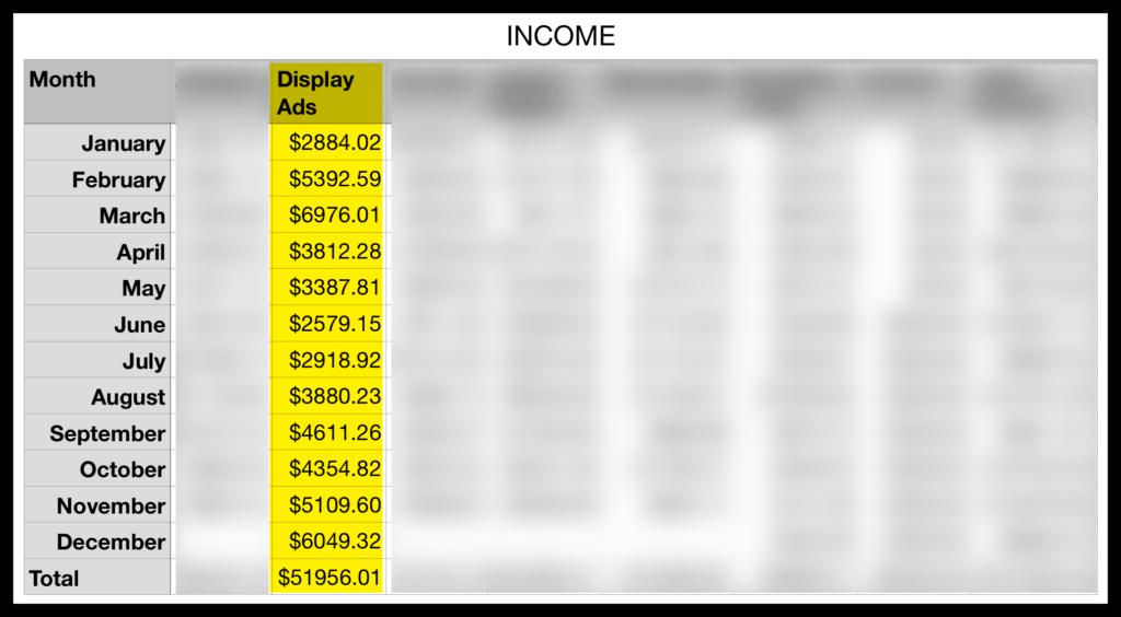 Mediavine 2020 earnings chart Jan to Dec