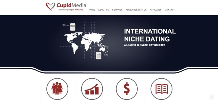 This screenshot of the home page for Cupid Media has a white navigation bar with black text and a red and black logo, a black middle section with a white map of the world and white text, and a white lower section with red icons in it.